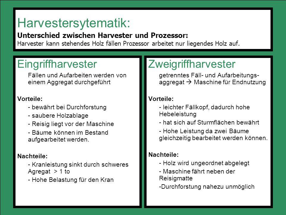 Harvestersytematik: Unterschied zwischen Harvester und Prozessor: Harvester kann stehendes Holz fällen Prozessor arbeitet nur liegendes Holz auf.