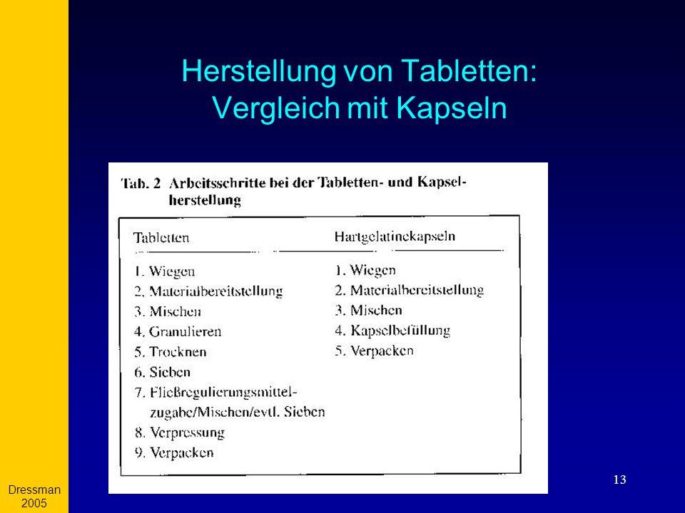 Herstellung von Tabletten: Vergleich mit Kapseln