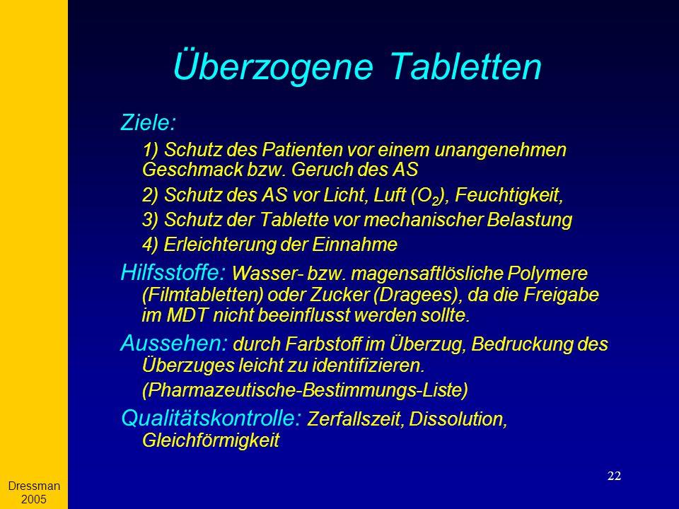Überzogene Tabletten Ziele: