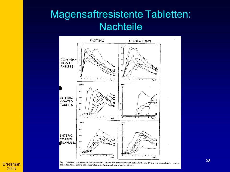 Magensaftresistente Tabletten: Nachteile