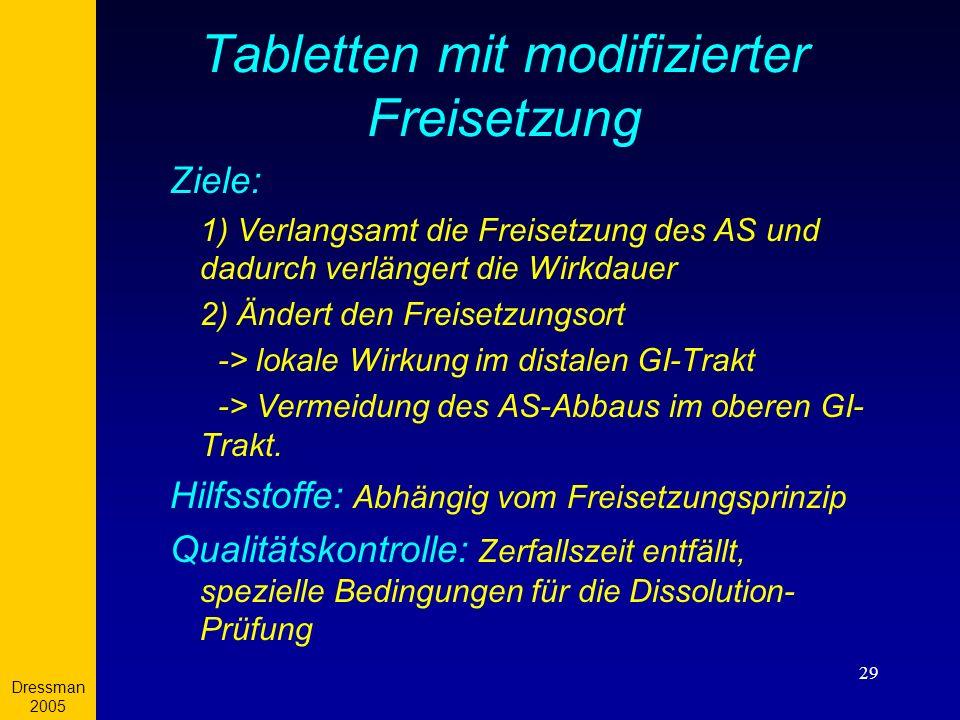Tabletten mit modifizierter Freisetzung