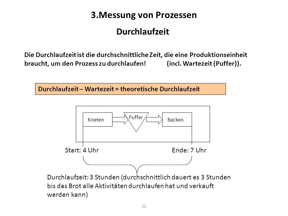 3.Messung von Prozessen Durchlaufzeit