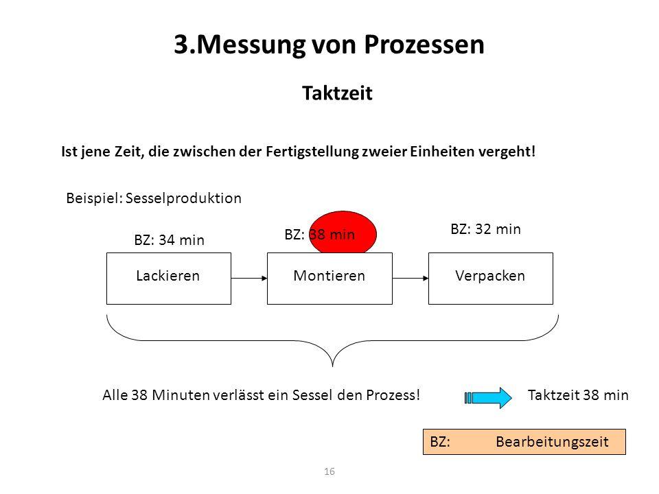 3.Messung von Prozessen Taktzeit