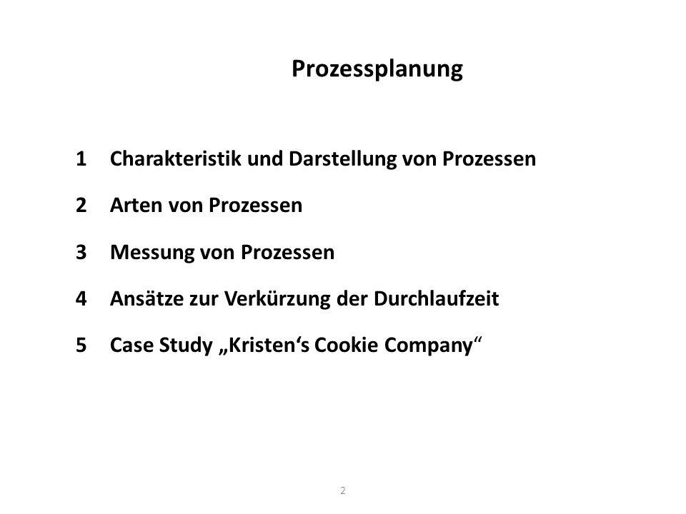 Prozessplanung 1 Charakteristik und Darstellung von Prozessen