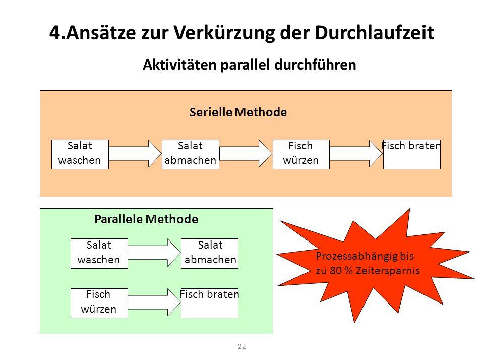 4.Ansätze zur Verkürzung der Durchlaufzeit