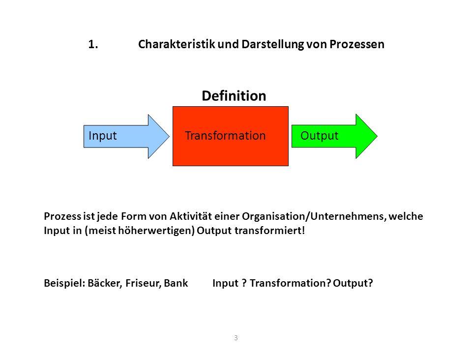 1. Charakteristik und Darstellung von Prozessen
