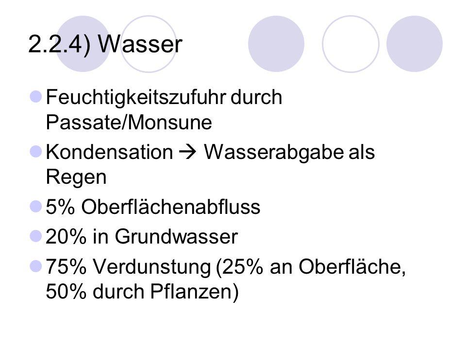 2.2.4) Wasser Feuchtigkeitszufuhr durch Passate/Monsune