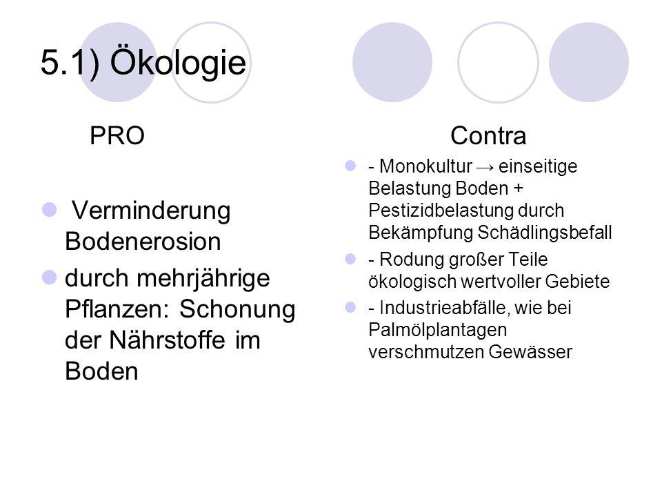 5.1) Ökologie PRO Verminderung Bodenerosion