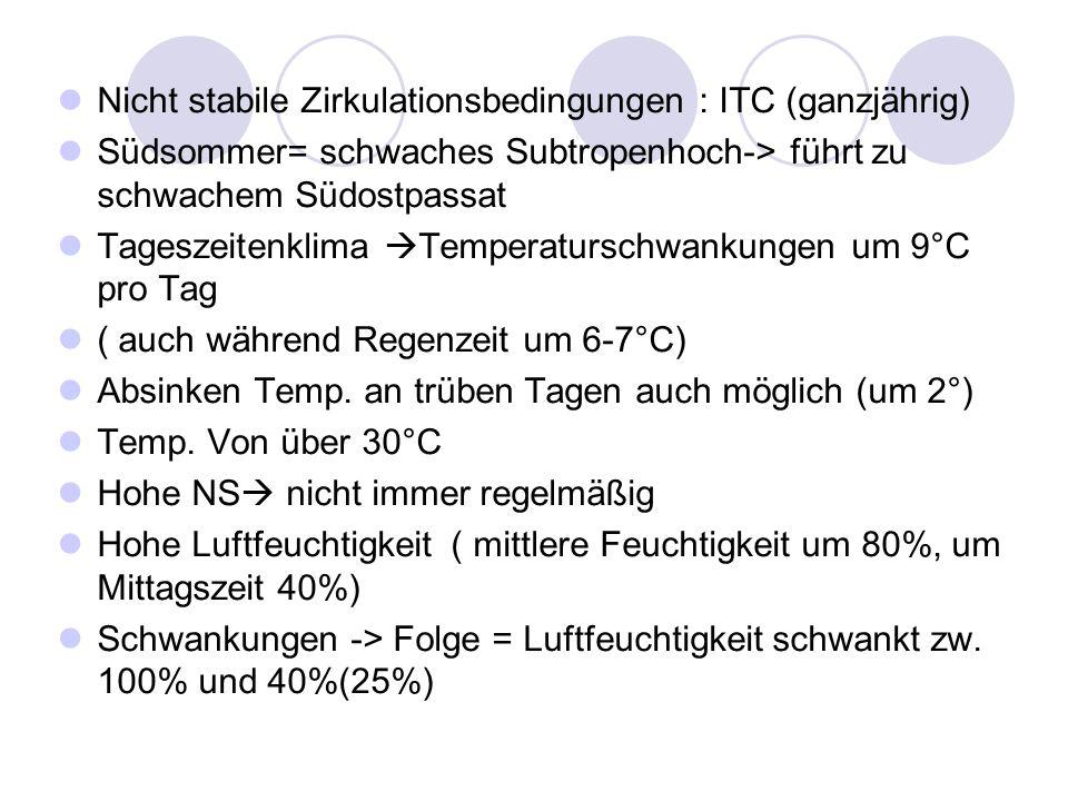 Nicht stabile Zirkulationsbedingungen : ITC (ganzjährig)