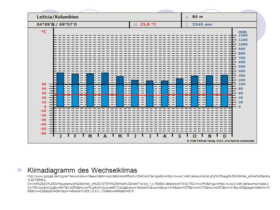 Klimadiagramm des Wechselklimas http://www. google. de/imgres