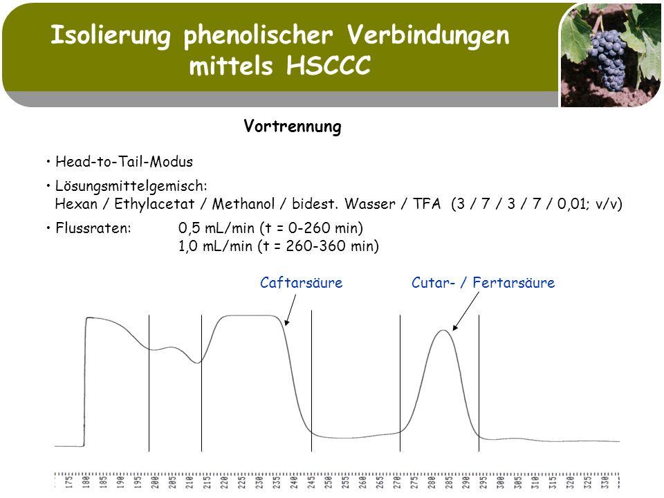 Isolierung phenolischer Verbindungen mittels HSCCC