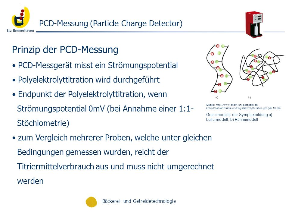 PCD-Messung (Particle Charge Detector)
