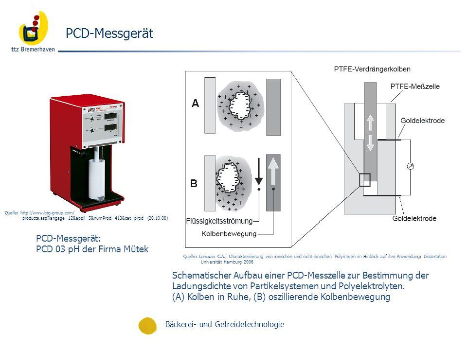 PCD-Messgerät PCD-Messgerät: PCD 03 pH der Firma Mütek