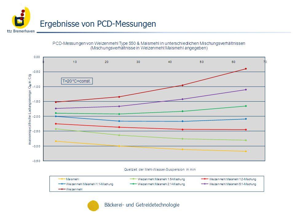 Ergebnisse von PCD-Messungen