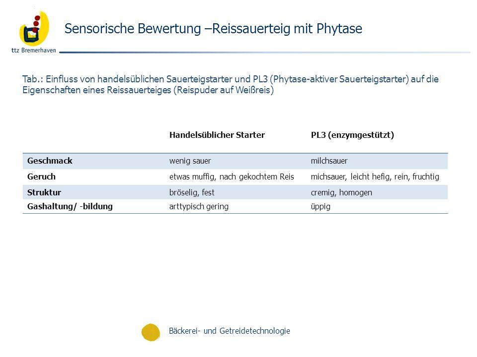 Sensorische Bewertung –Reissauerteig mit Phytase