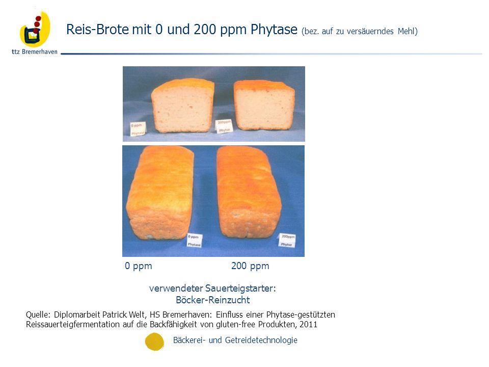 Reis-Brote mit 0 und 200 ppm Phytase (bez. auf zu versäuerndes Mehl)