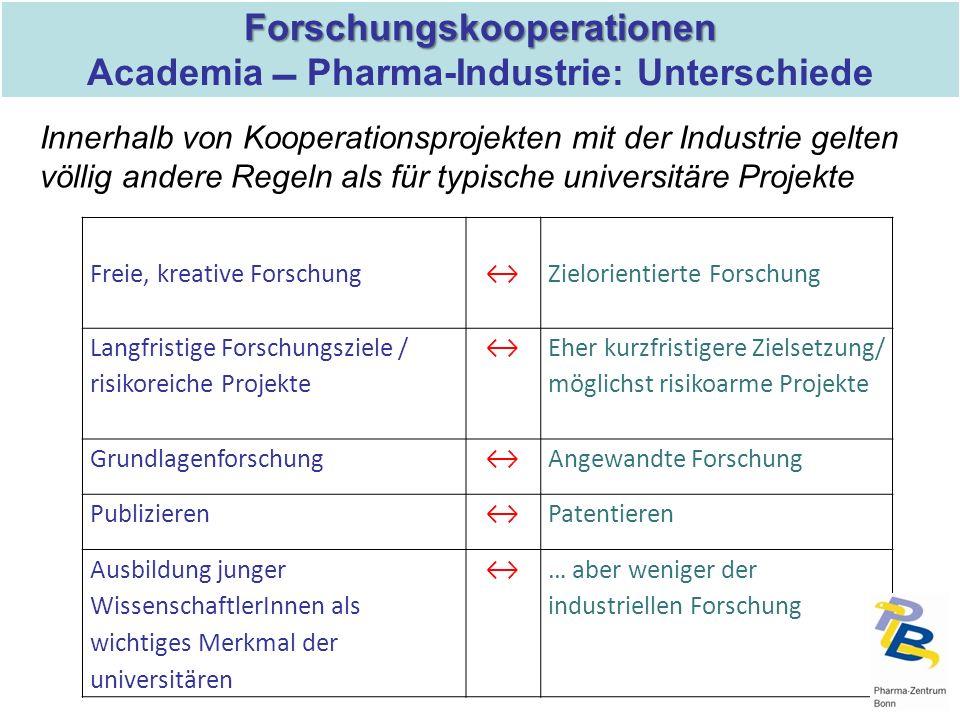 Forschungskooperationen Academia  Pharma-Industrie: Unterschiede