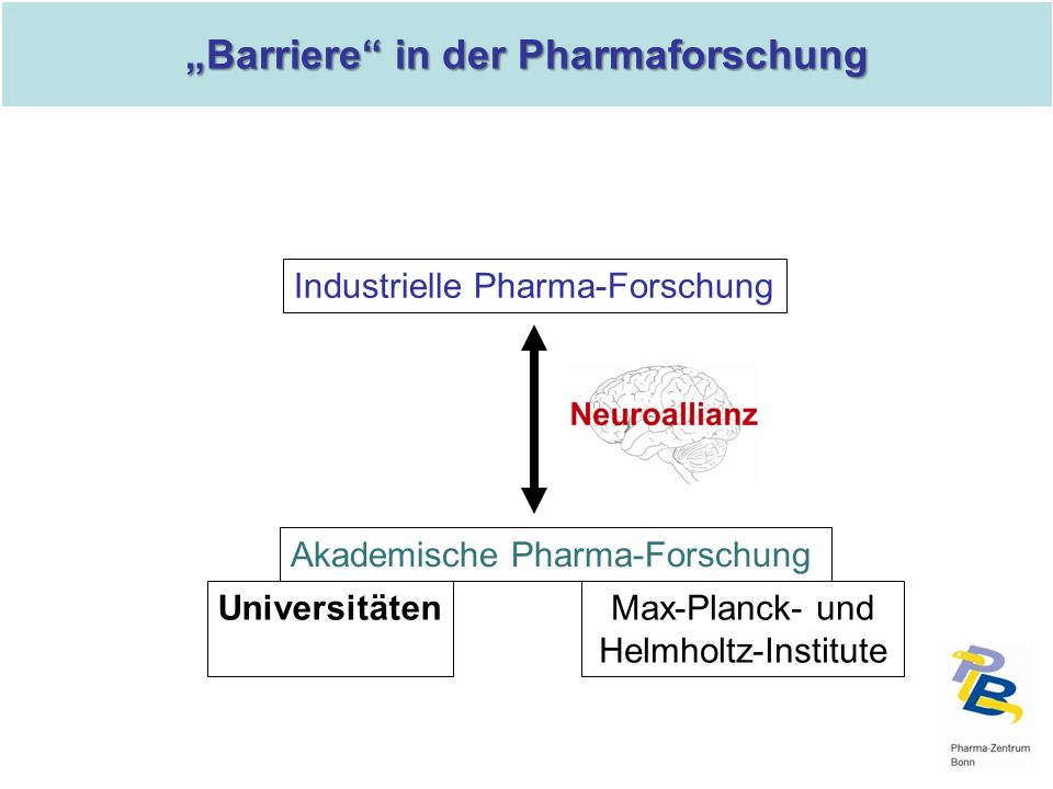 """Barriere in der Pharmaforschung"