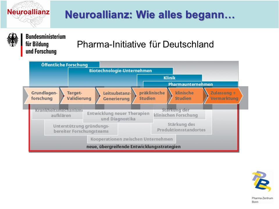 Neuroallianz: Wie alles begann…