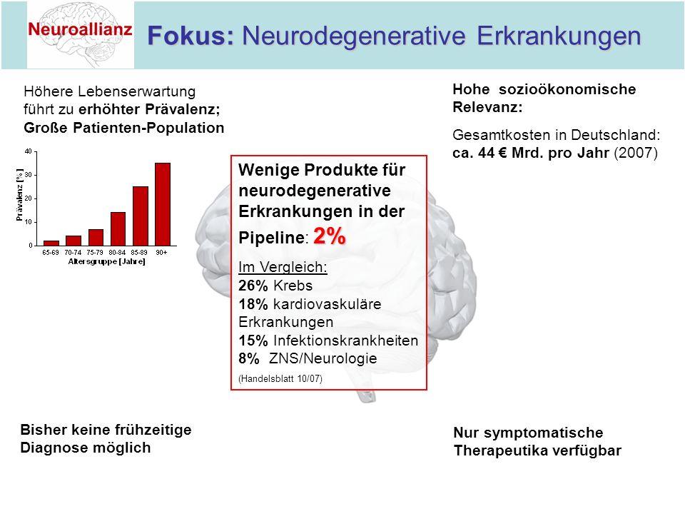 Fokus: Neurodegenerative Erkrankungen