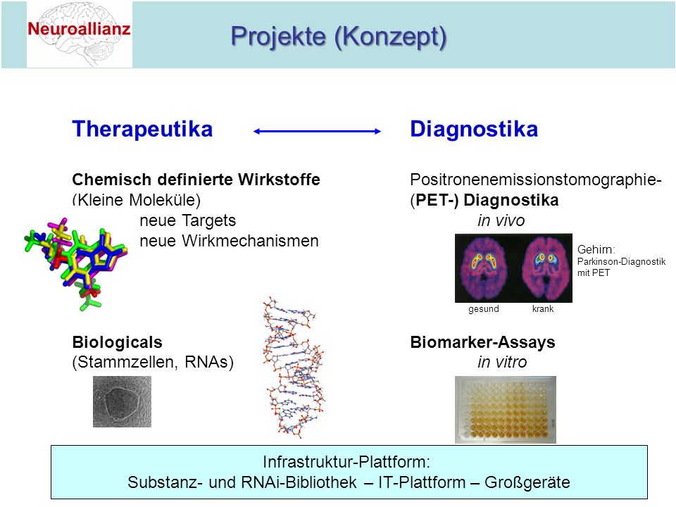 Projekte (Konzept) Therapeutika Diagnostika