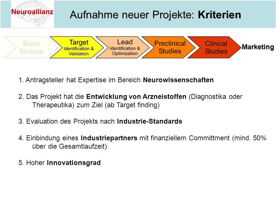 Aufnahme neuer Projekte: Kriterien
