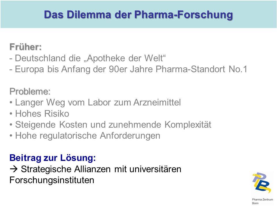 Das Dilemma der Pharma-Forschung