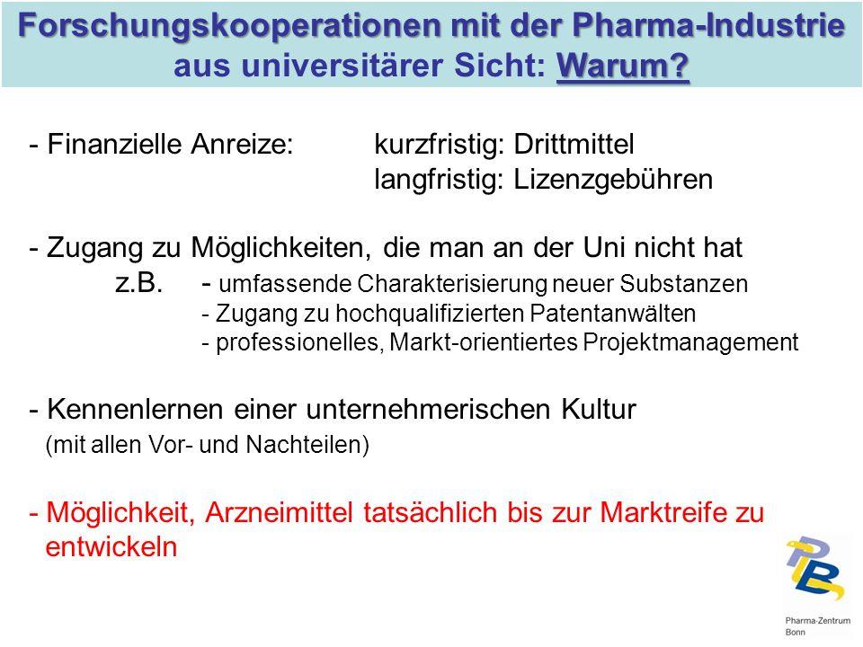 Forschungskooperationen mit der Pharma-Industrie aus universitärer Sicht: Warum