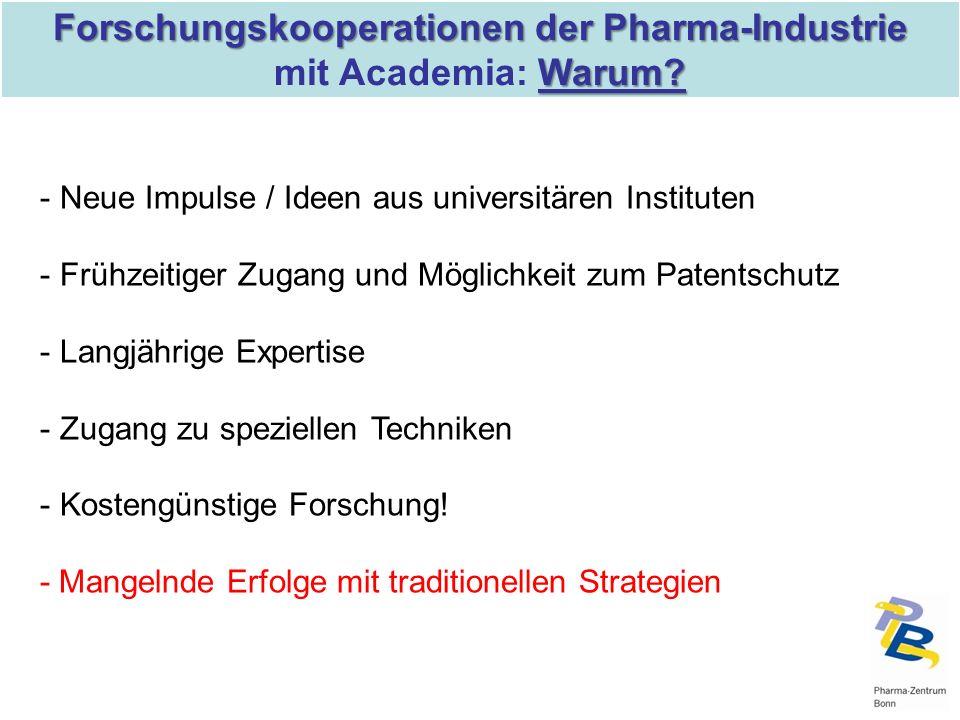 Forschungskooperationen der Pharma-Industrie