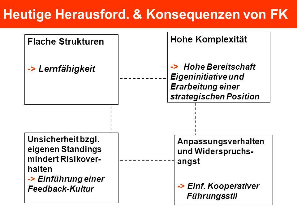 Heutige Herausford. & Konsequenzen von FK