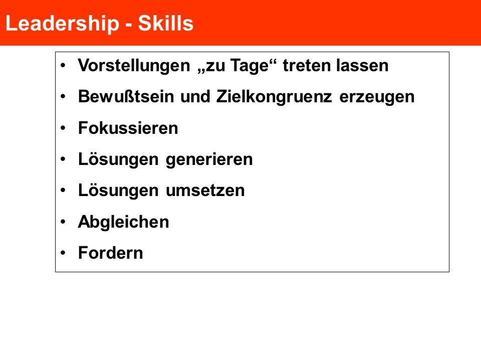 """Leadership - Skills Vorstellungen """"zu Tage treten lassen"""