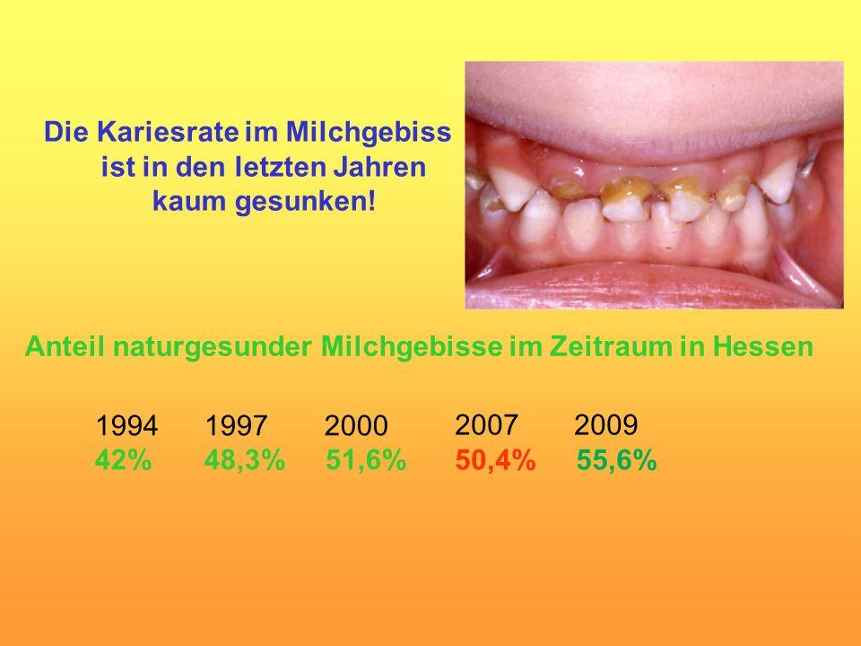 Anteil naturgesunder Milchgebisse im Zeitraum in Hessen