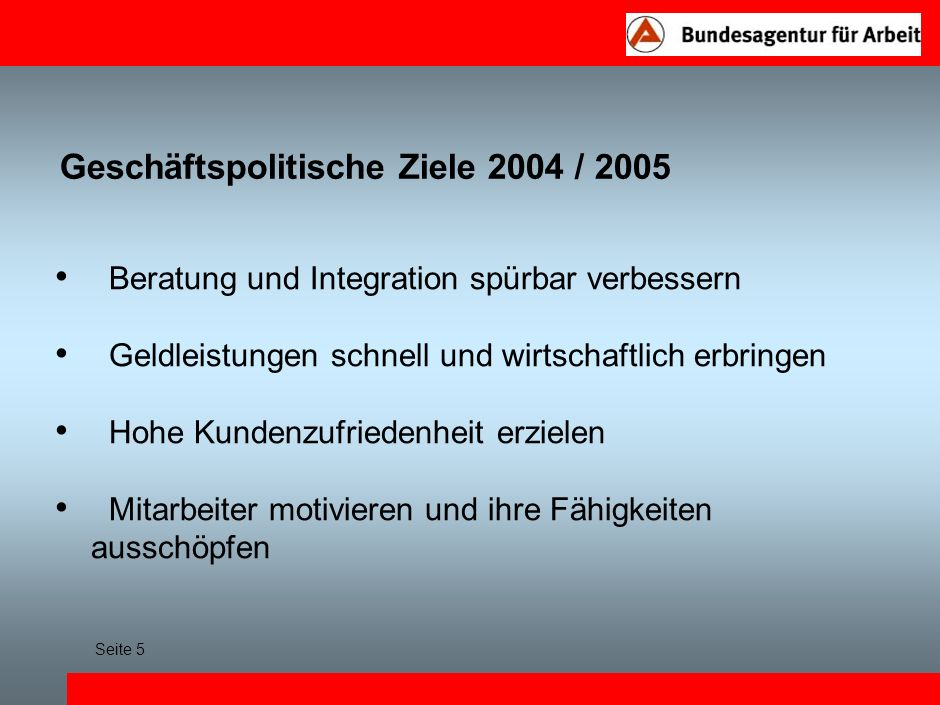 Geschäftspolitische Ziele 2004 / 2005
