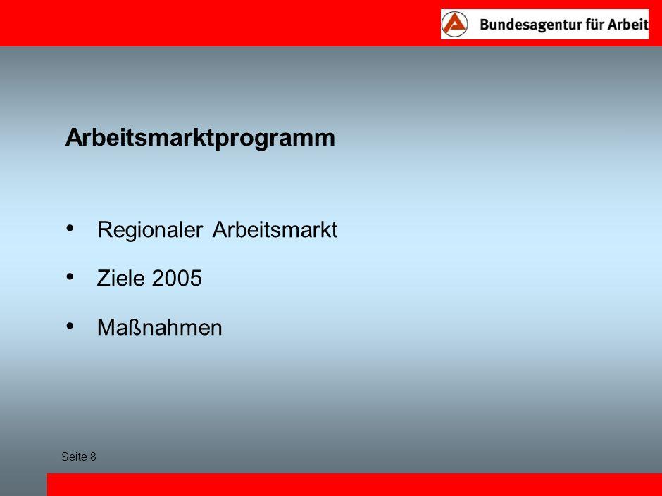 Arbeitsmarktprogramm
