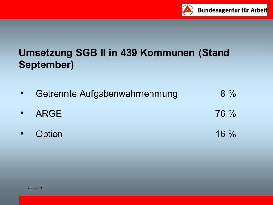 Umsetzung SGB II in 439 Kommunen (Stand September)
