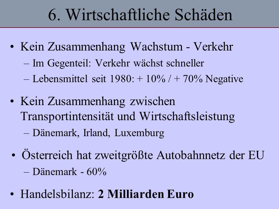 6. Wirtschaftliche Schäden