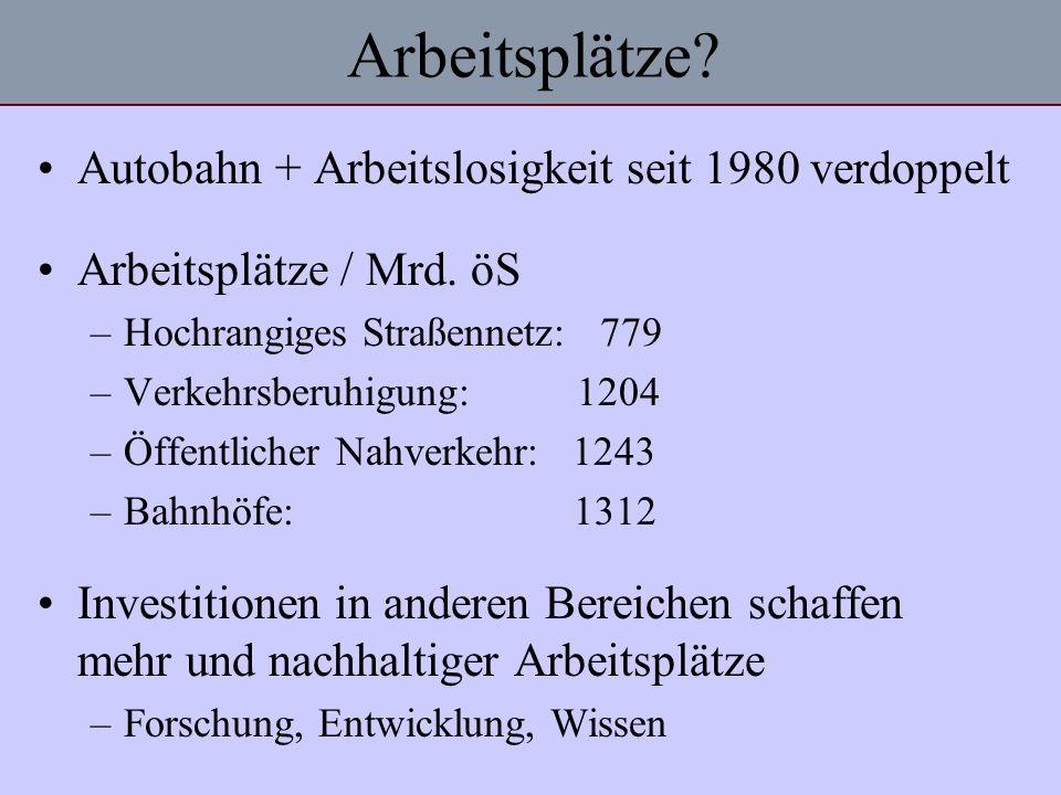 Arbeitsplätze Autobahn + Arbeitslosigkeit seit 1980 verdoppelt