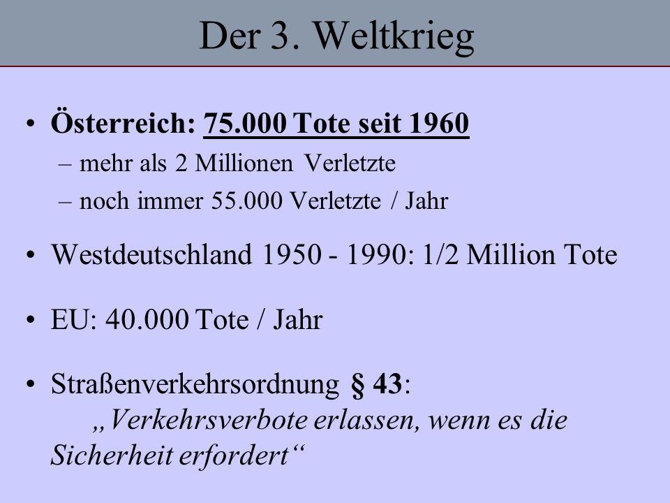 Der 3. Weltkrieg Österreich: 75.000 Tote seit 1960