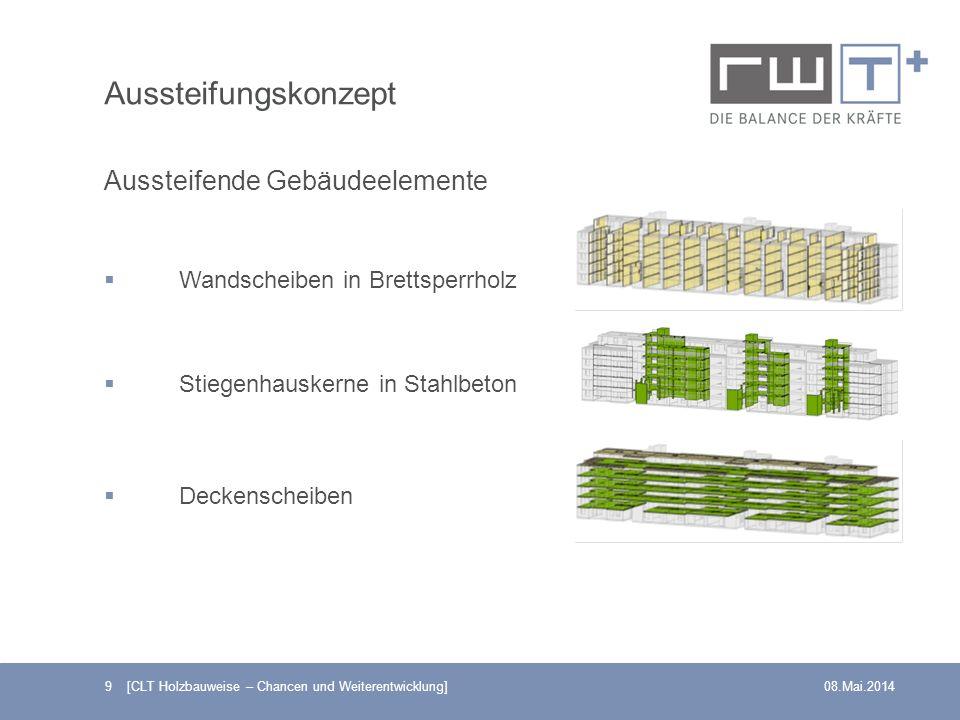 Aussteifungskonzept Aussteifende Gebäudeelemente