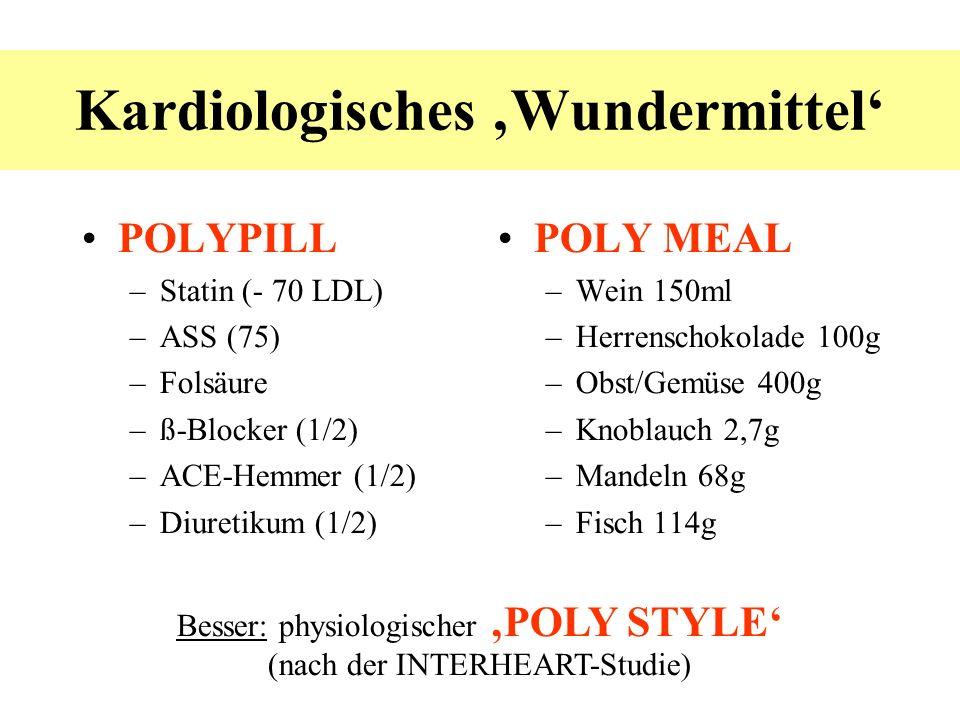 Kardiologisches 'Wundermittel'