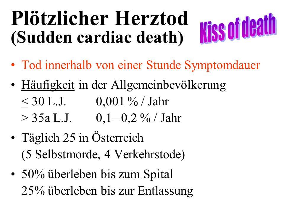 Plötzlicher Herztod (Sudden cardiac death)
