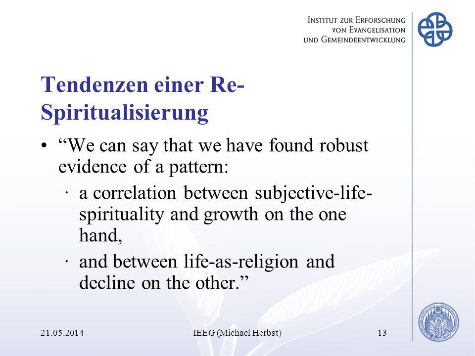 Tendenzen einer Re-Spiritualisierung