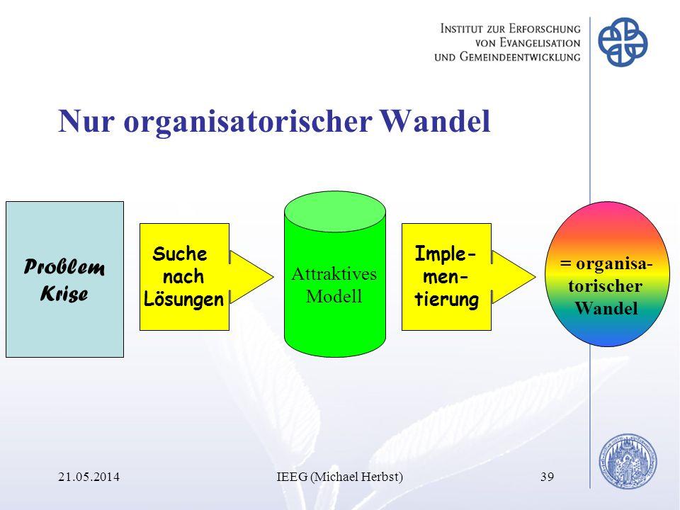 Nur organisatorischer Wandel