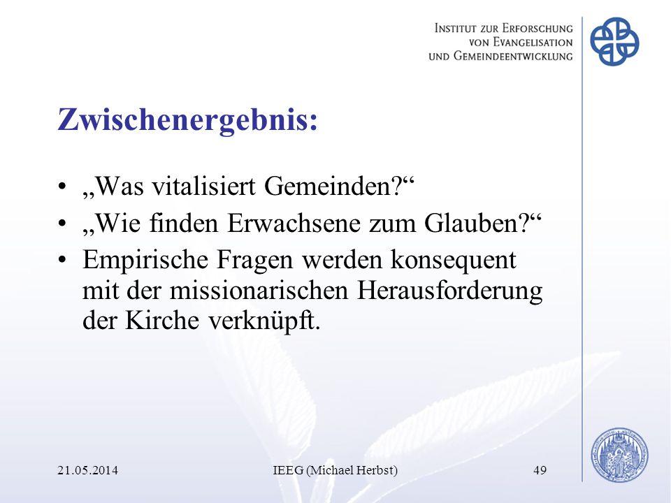 """Zwischenergebnis: """"Was vitalisiert Gemeinden"""