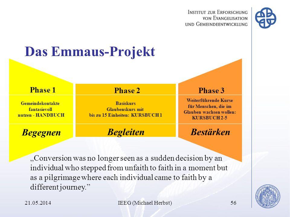 Das Emmaus-Projekt Begegnen Begleiten Bestärken Phase 1 Phase 2