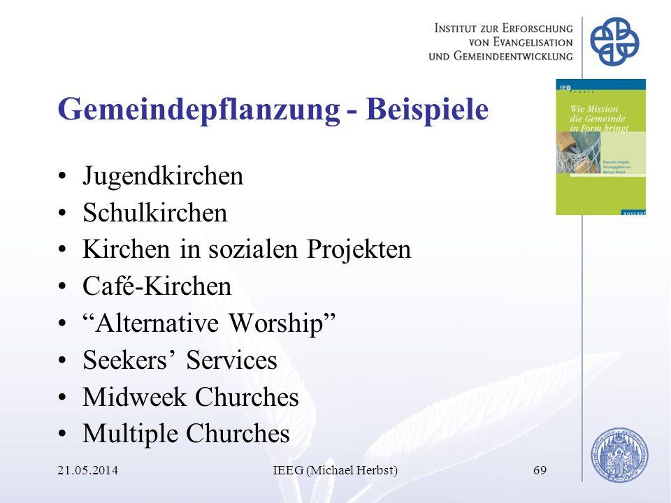 Gemeindepflanzung - Beispiele