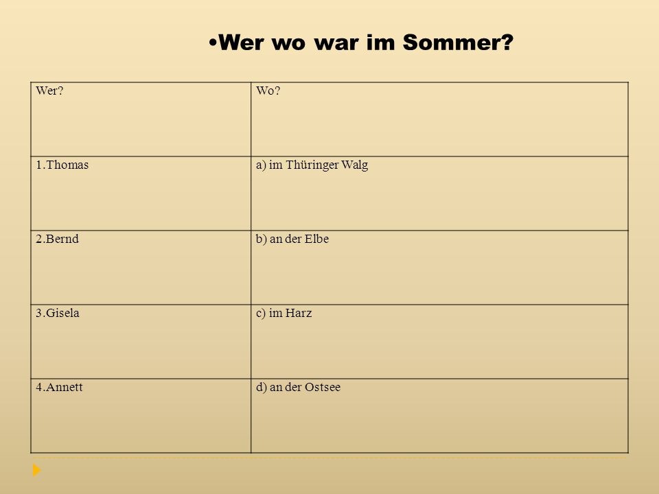 Wer wo war im Sommer Wer Wo 1.Thomas a) im Thüringer Walg 2.Bernd