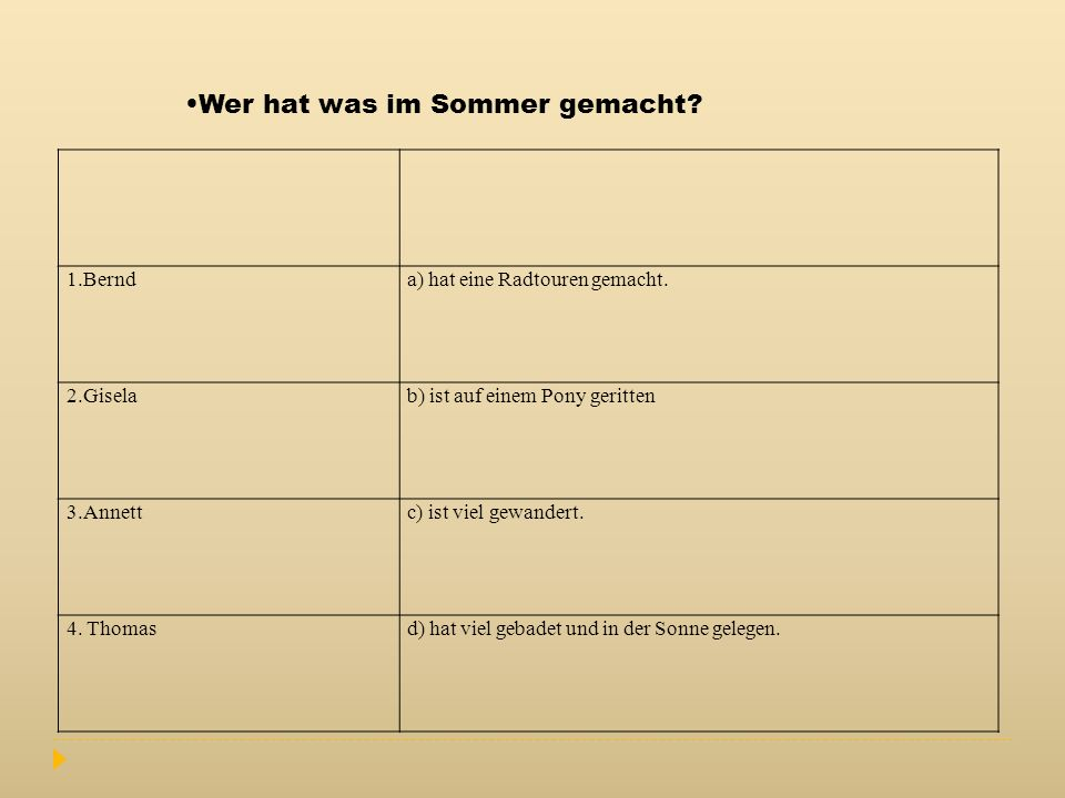 Wer hat was im Sommer gemacht
