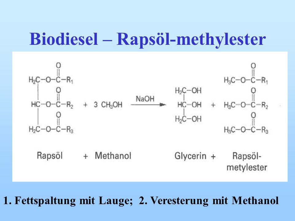 Biodiesel – Rapsöl-methylester