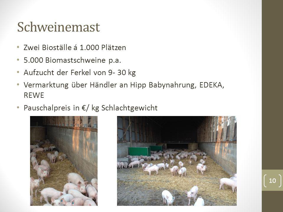 Schweinemast Zwei Bioställe á 1.000 Plätzen 5.000 Biomastschweine p.a.